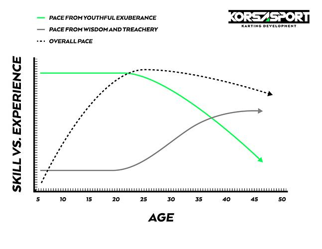 Youth_vs_Experience-01