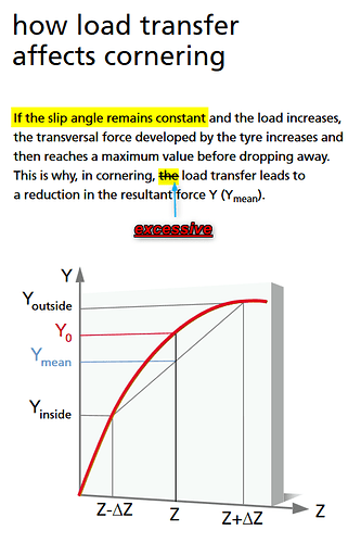 load_vs_slip_vs_force