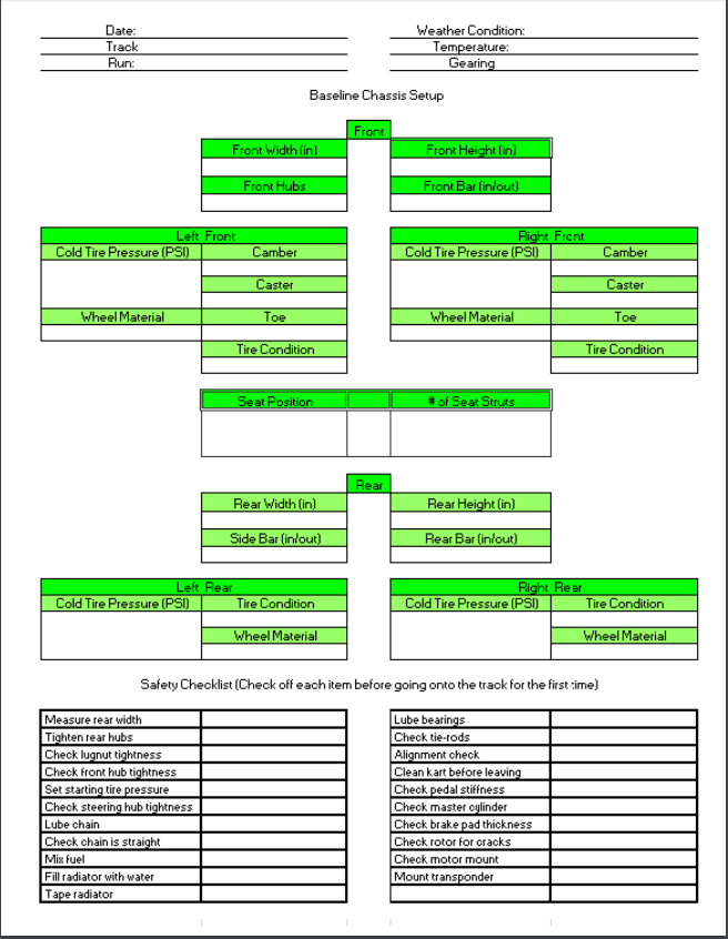 Let's Build the Ultimate Kart Setup Sheet - Driving, Data & Fitness