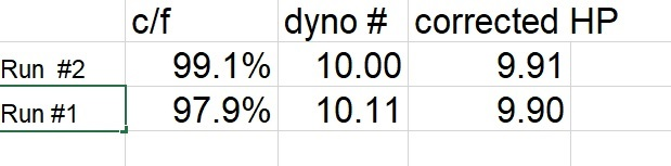 dyno%202