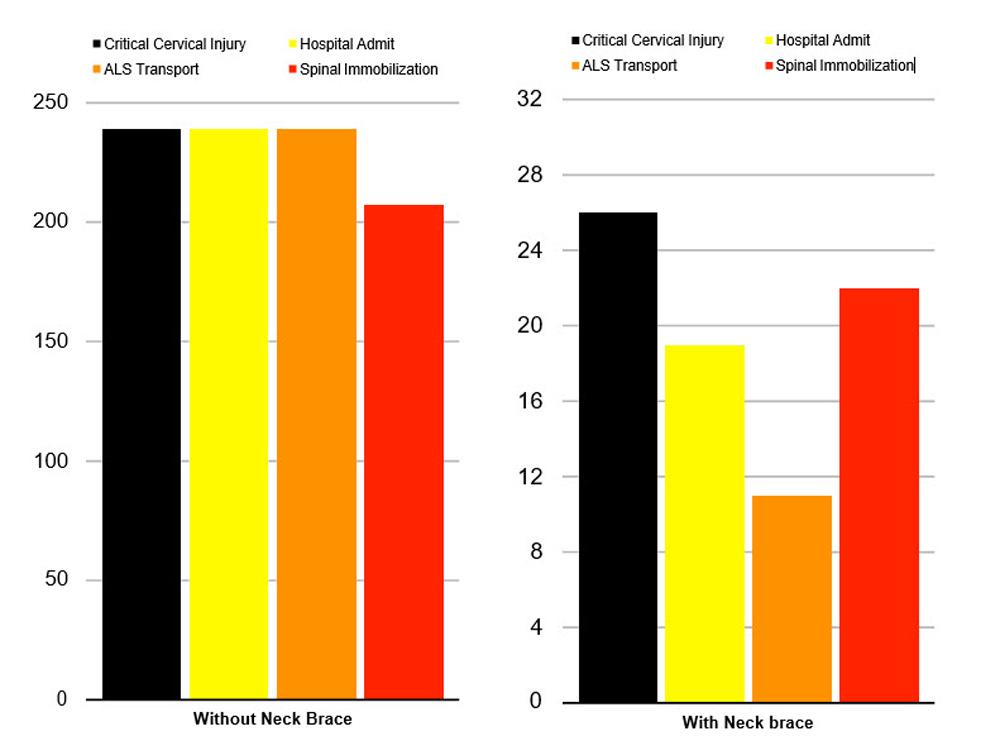 Neck Brace Effectiveness Study|1000x736